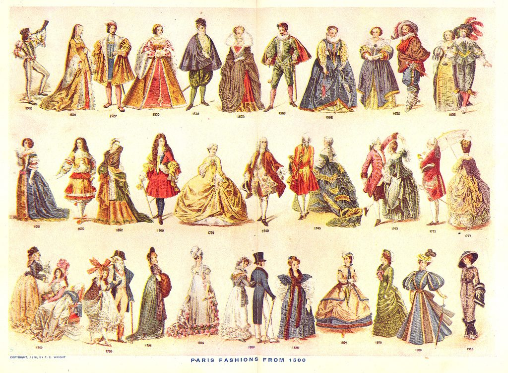 History of fashion